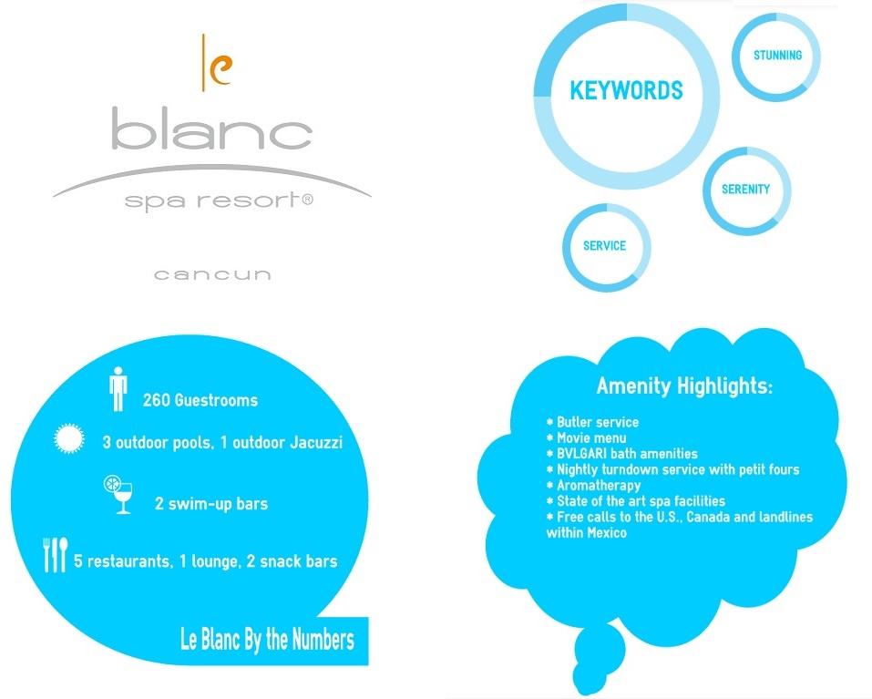 leblanc infographic
