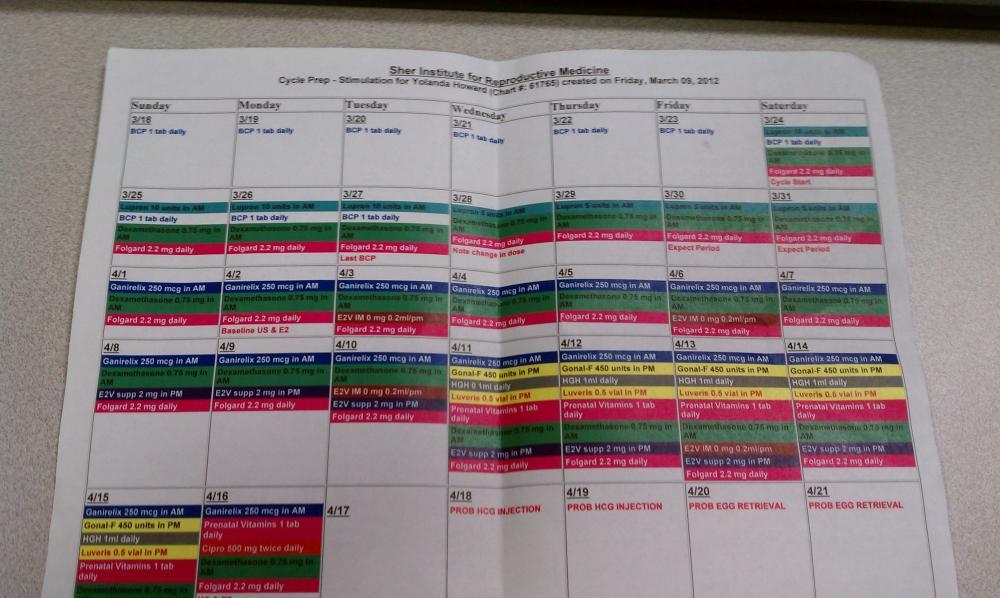 Yo's TTC journey-update 3354